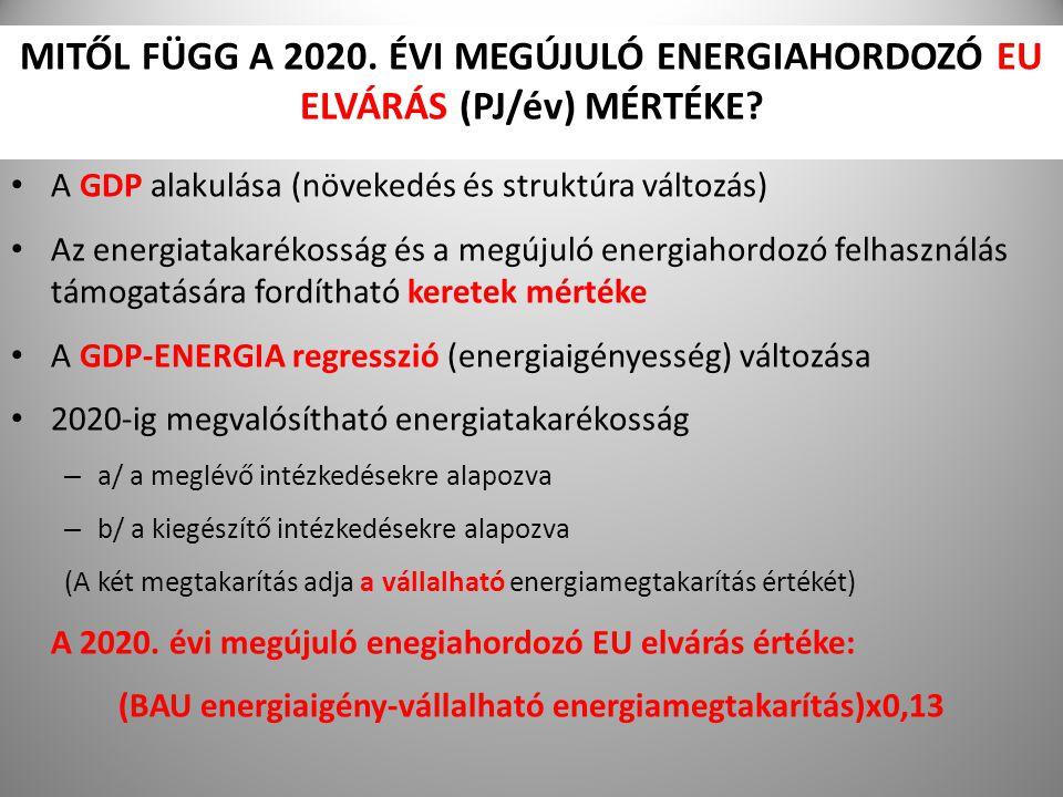 (BAU energiaigény-vállalható energiamegtakarítás)x0,13