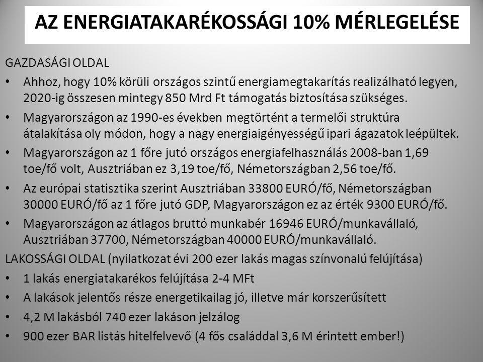 AZ ENERGIATAKARÉKOSSÁGI 10% MÉRLEGELÉSE