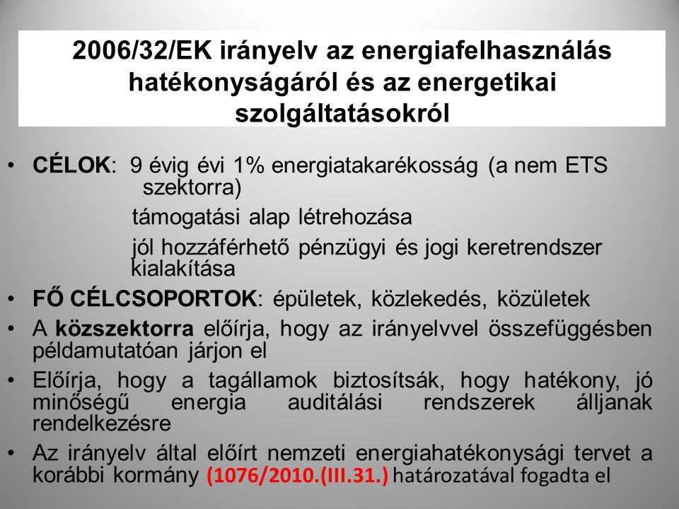 2006/32/EK irányelv az energiafelhasználás hatékonyságáról és az energetikai szolgáltatásokról