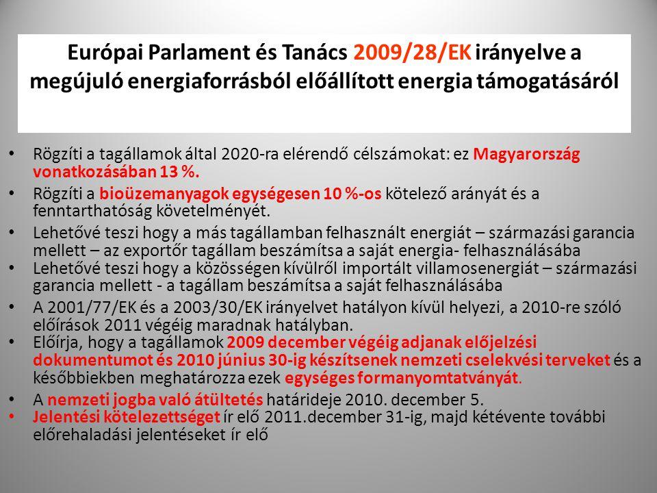 Európai Parlament és Tanács 2009/28/EK irányelve a megújuló energiaforrásból előállított energia támogatásáról