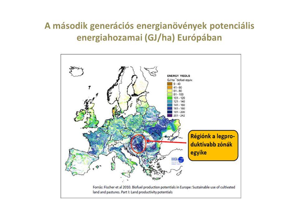 A második generációs energianövények potenciális energiahozamai (GJ/ha) Európában