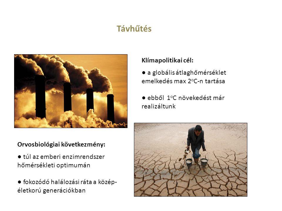 Távhűtés Klímapolitikai cél: