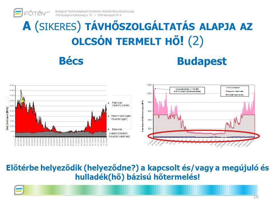 A (sikeres) távhőszolgáltatás alapja az olcsón termelt hő! (2)