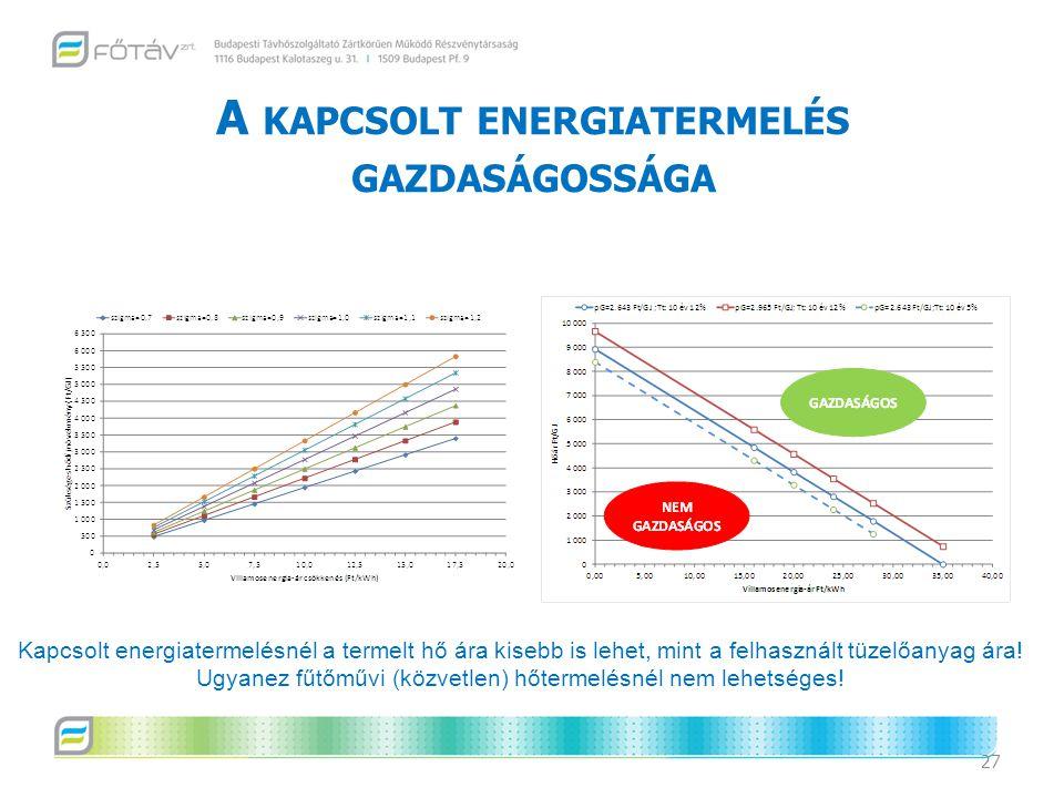 A kapcsolt energiatermelés gazdaságossága
