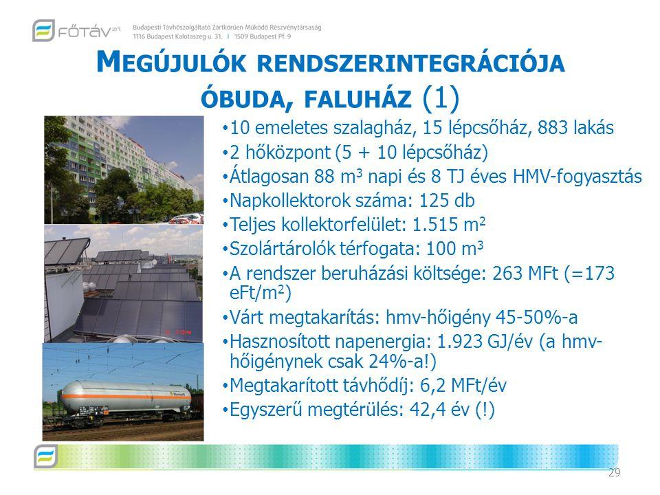 Megújulók rendszerintegrációja óbuda, faluház (1)