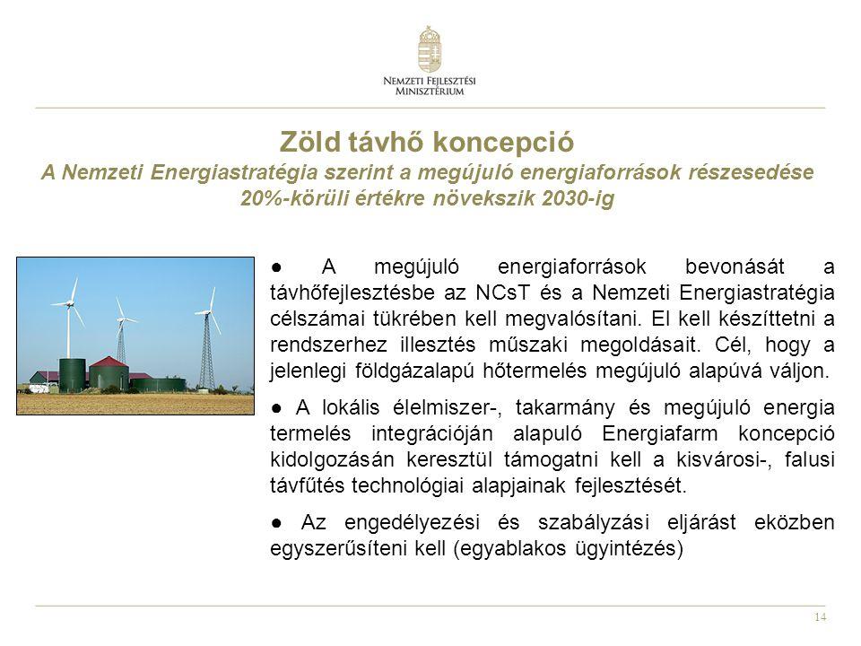 Zöld távhő koncepció A Nemzeti Energiastratégia szerint a megújuló energiaforrások részesedése 20%-körüli értékre növekszik 2030-ig.