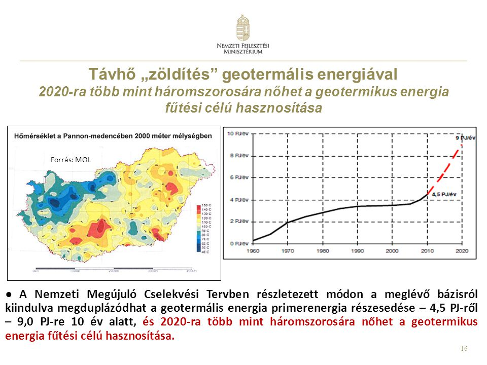 """Távhő """"zöldítés geotermális energiával"""