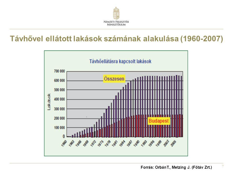 Távhővel ellátott lakások számának alakulása (1960-2007)