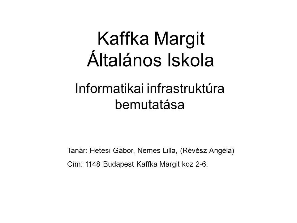 Kaffka Margit Általános Iskola