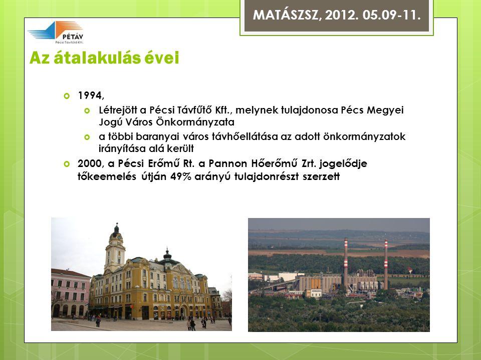 Az átalakulás évei MATÁSZSZ, 2012. 05.09-11. 1994,