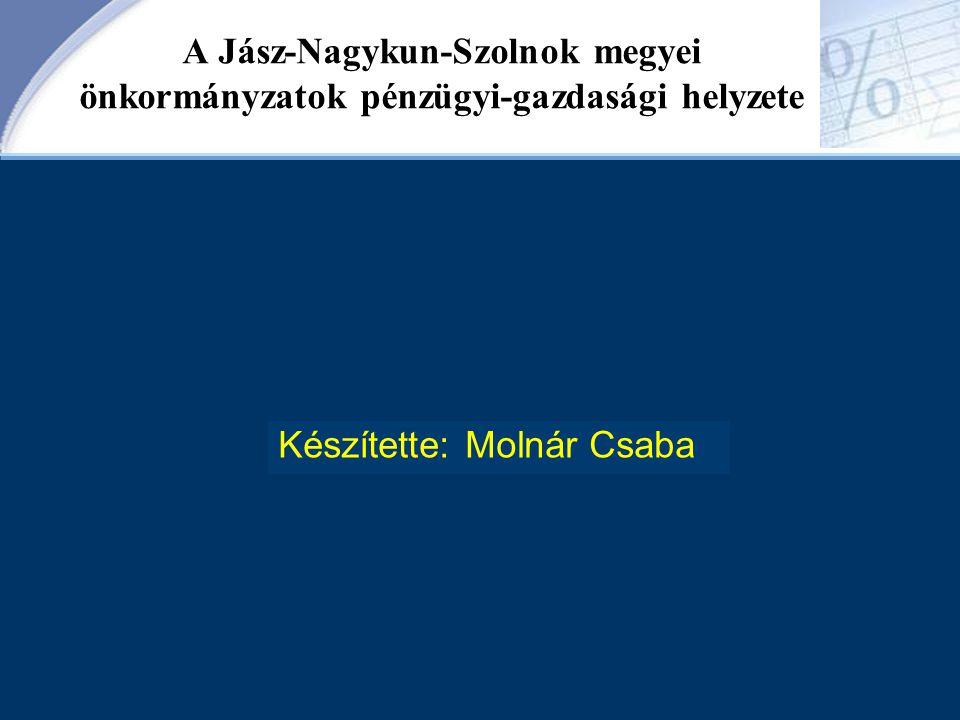 Készítette: Molnár Csaba