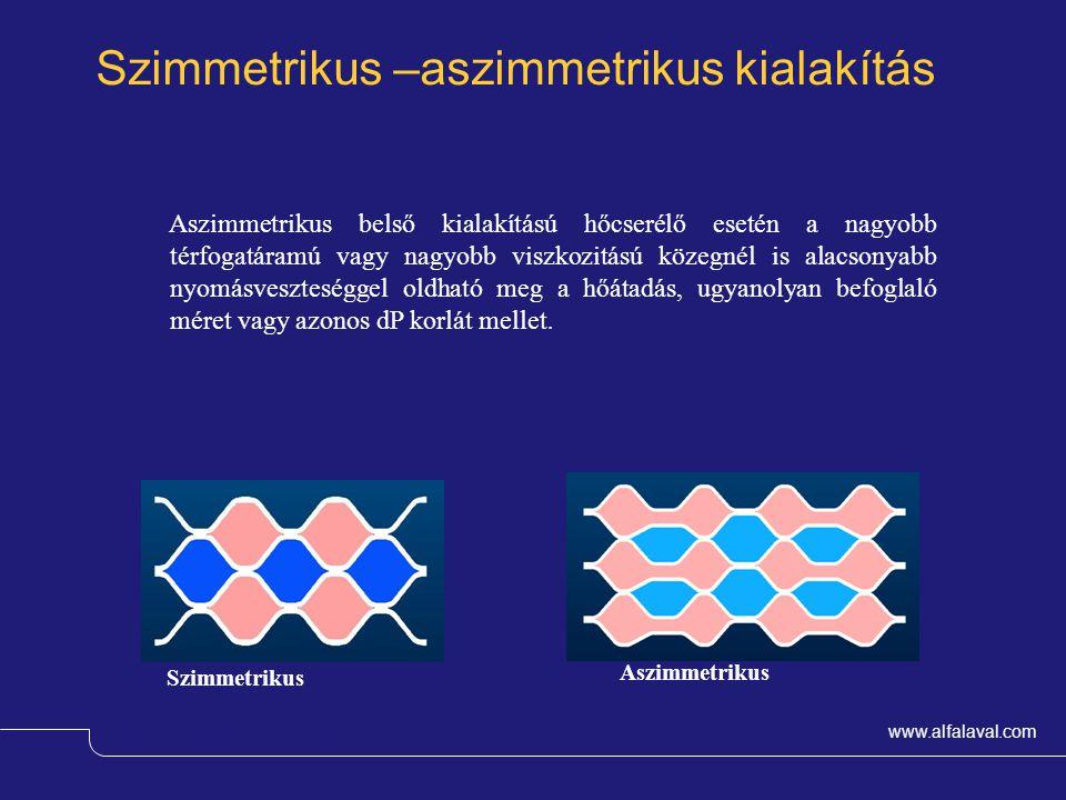 Szimmetrikus –aszimmetrikus kialakítás