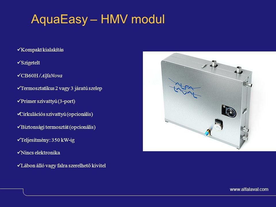 AquaEasy – HMV modul Kompakt kialakítás Szigetelt CB60H / AlfaNova