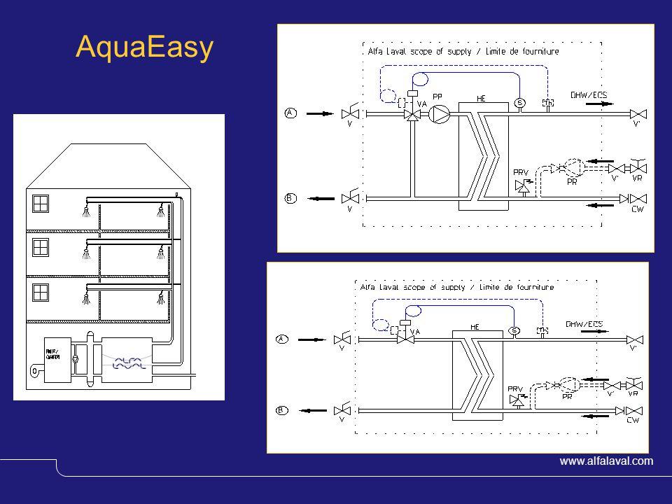 AquaEasy