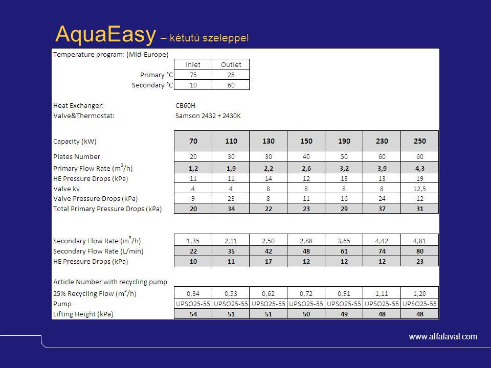 AquaEasy – kétutú szeleppel