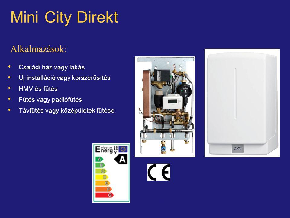 Mini City Direkt Alkalmazások: Családi ház vagy lakás