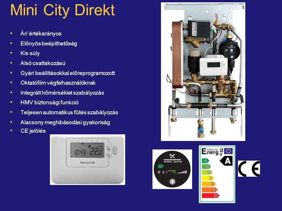 Mini City Direkt Ár/ értékarányos Előnyös beépíthetőség Kis súly