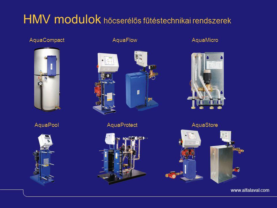 HMV modulok hőcserélős fűtéstechnikai rendszerek