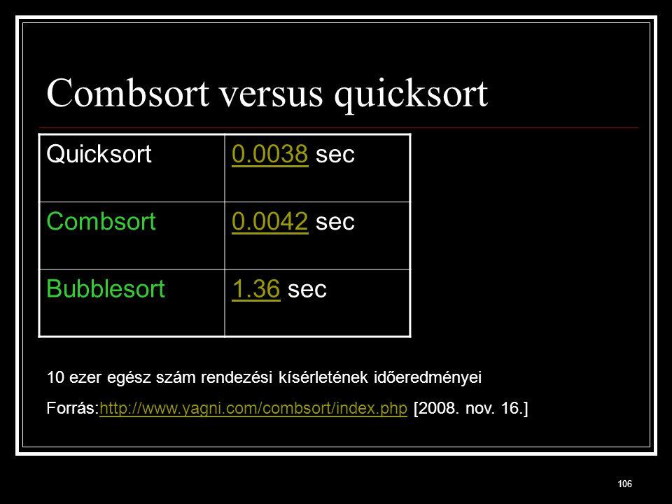 Combsort versus quicksort