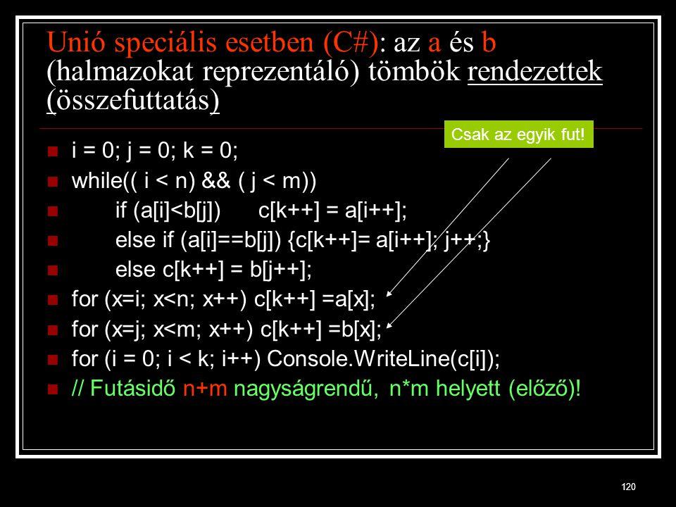 Unió speciális esetben (C#): az a és b (halmazokat reprezentáló) tömbök rendezettek (összefuttatás)