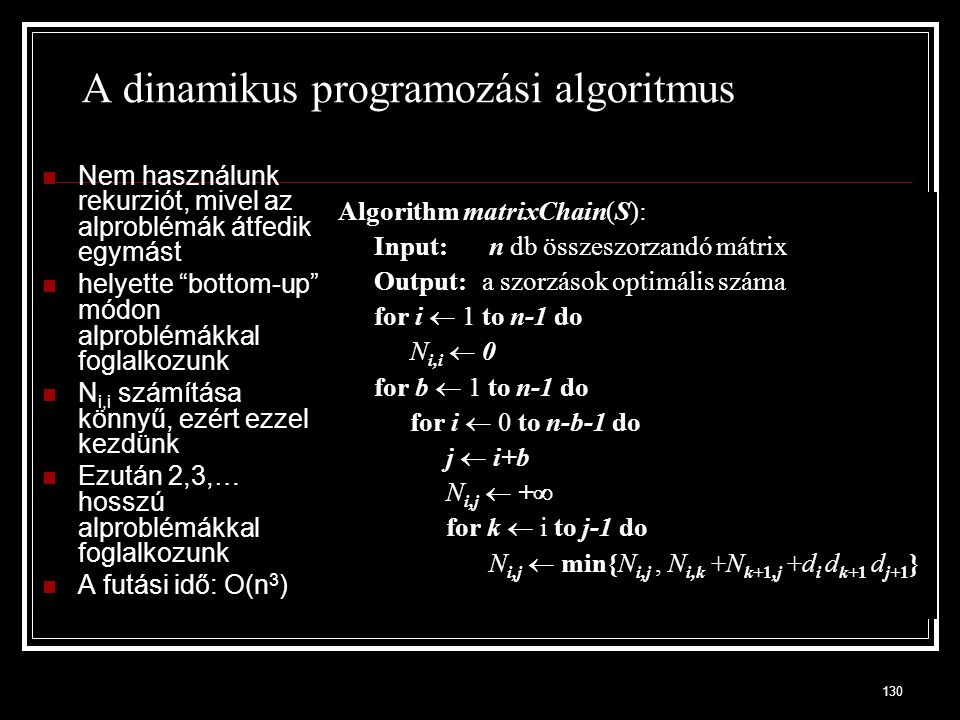 A dinamikus programozási algoritmus