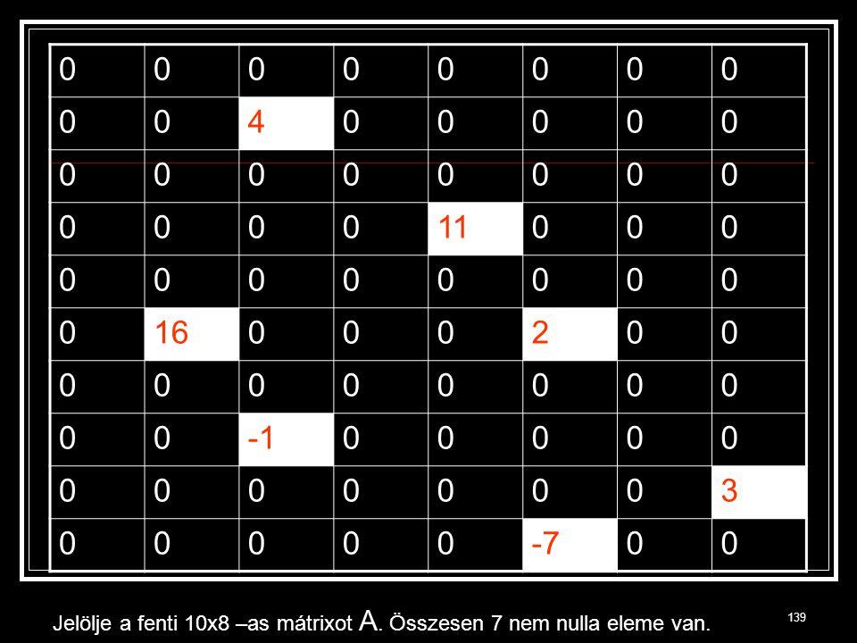 4 11 16 2 -1 3 -7 Jelölje a fenti 10x8 –as mátrixot A. Összesen 7 nem nulla eleme van.