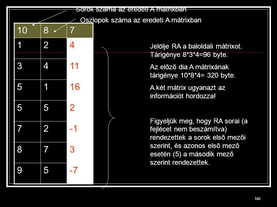 10 8 7 1 2 4 3 11 5 16 -1 9 -7 Sorok száma az eredeti A mátrixban