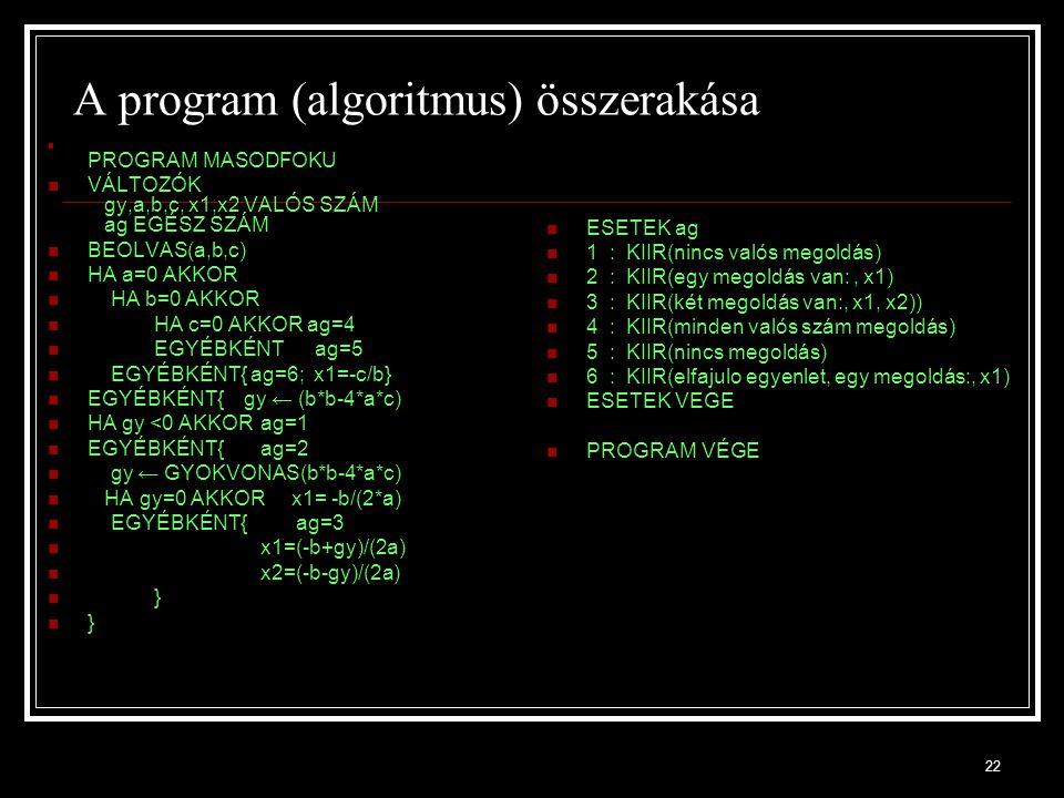A program (algoritmus) összerakása