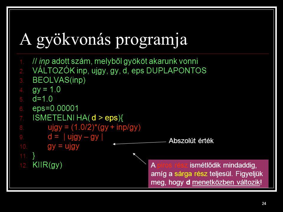 A gyökvonás programja // inp adott szám, melyből gyököt akarunk vonni