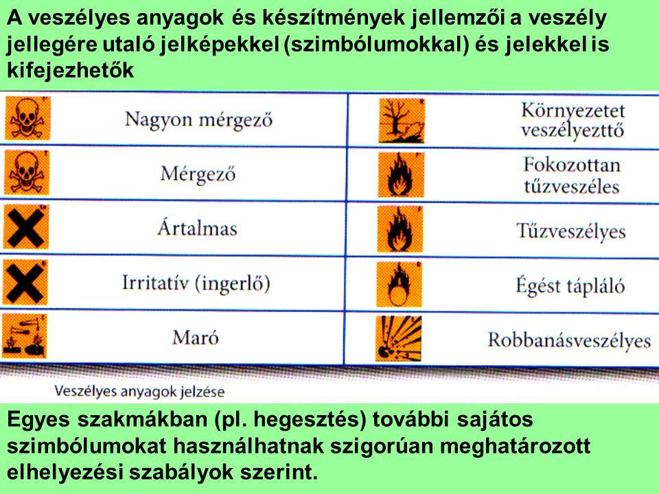 A veszélyes anyagok és készítmények jellemzői a veszély jellegére utaló jelképekkel (szimbólumokkal) és jelekkel is kifejezhetők