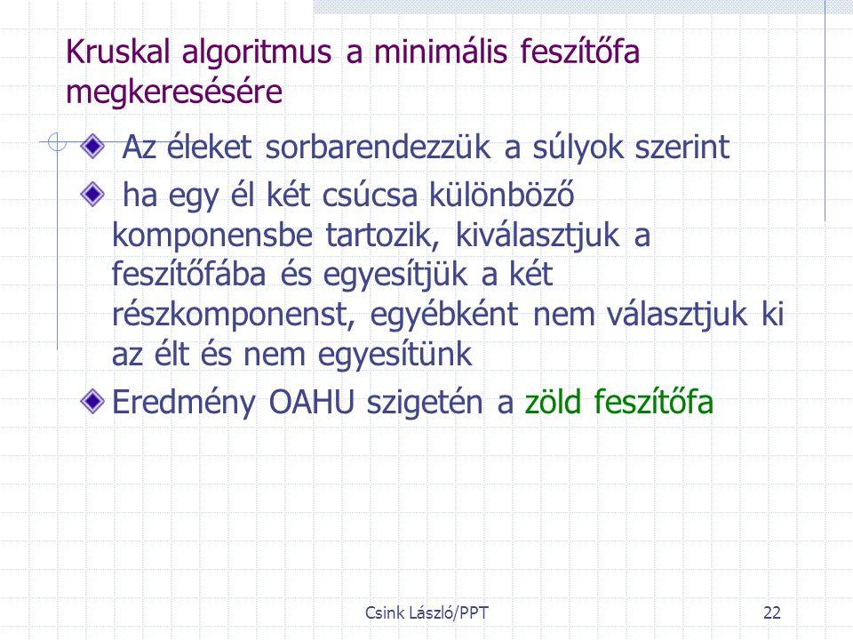 Kruskal algoritmus a minimális feszítőfa megkeresésére