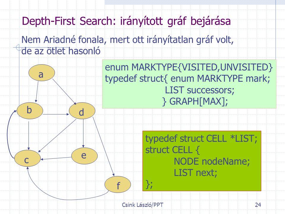 Depth-First Search: irányított gráf bejárása