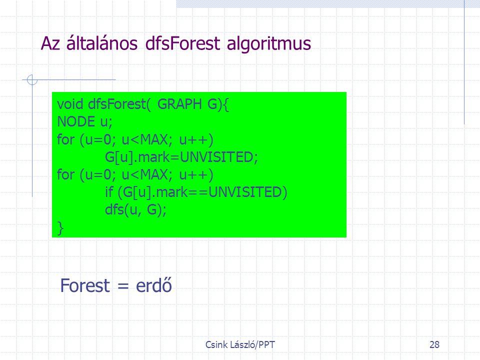 Az általános dfsForest algoritmus