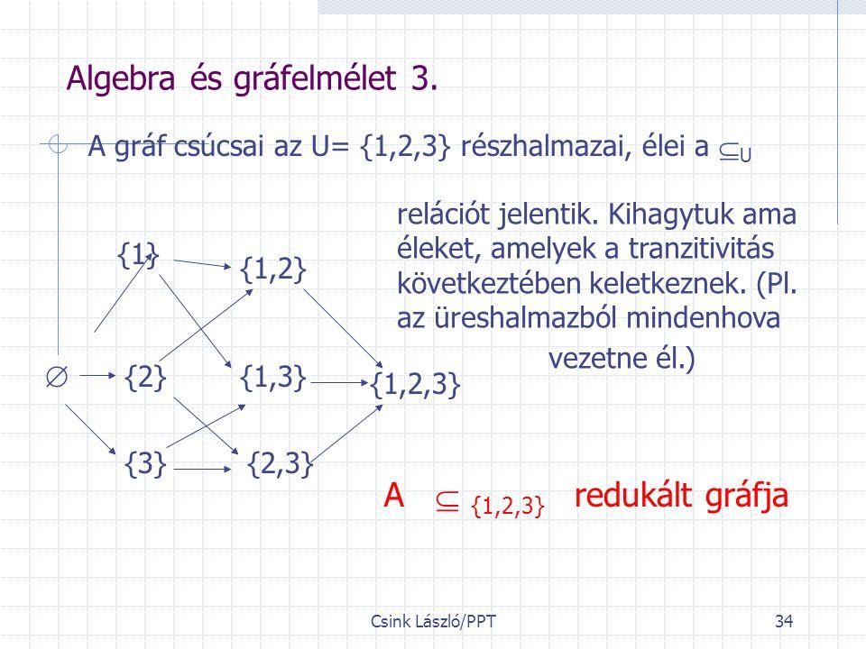 Algebra és gráfelmélet 3.