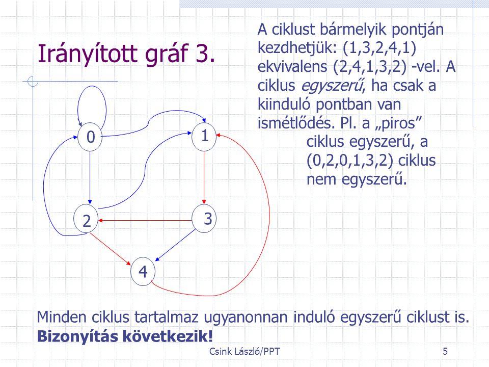 Irányított gráf 3.