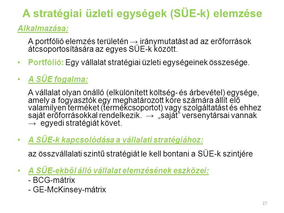 A stratégiai üzleti egységek (SÜE-k) elemzése