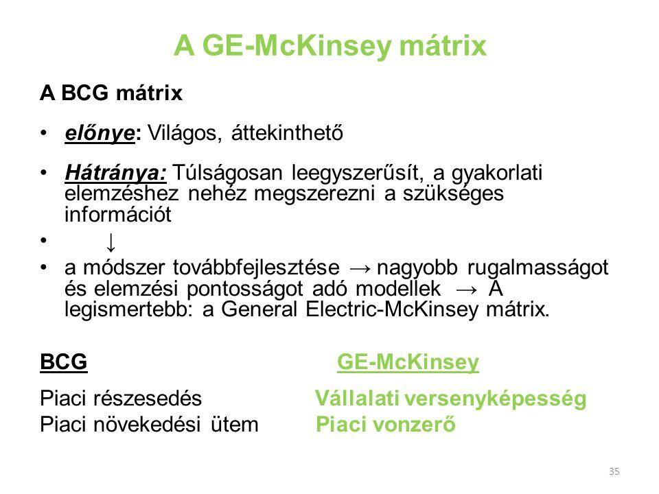 A GE-McKinsey mátrix A BCG mátrix előnye: Világos, áttekinthető