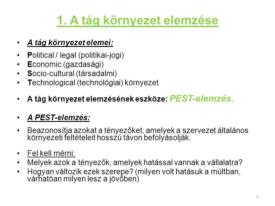 1. A tág környezet elemzése
