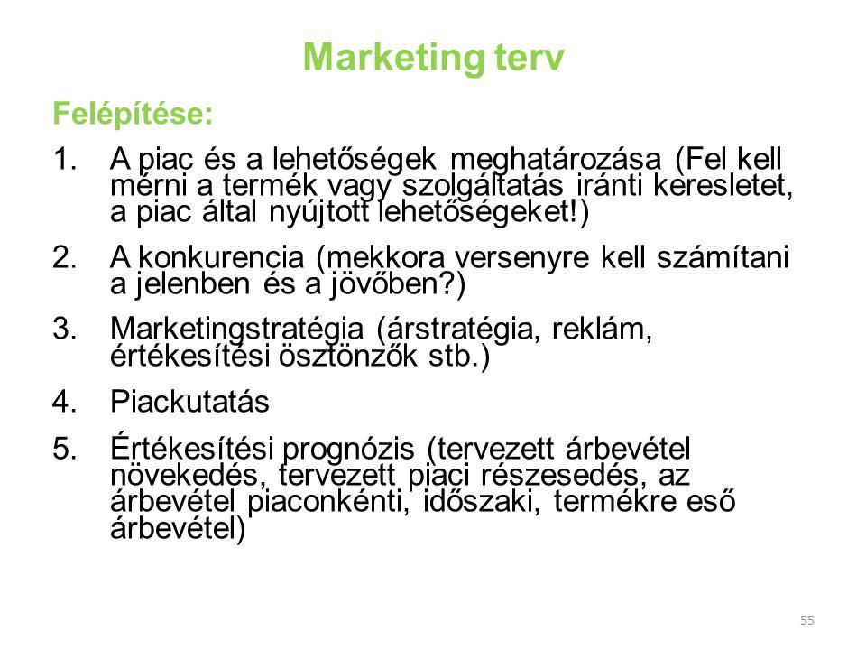 Marketing terv Felépítése: