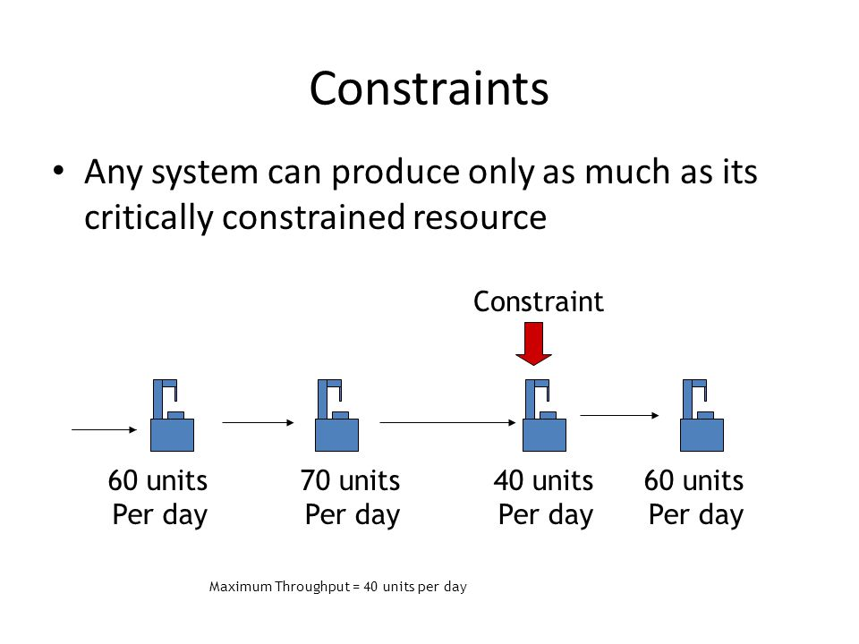 Constraints Any system can produce only as much as its critically constrained resource. Constraint.
