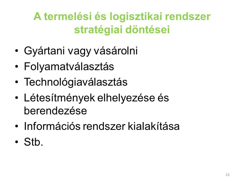 A termelési és logisztikai rendszer stratégiai döntései