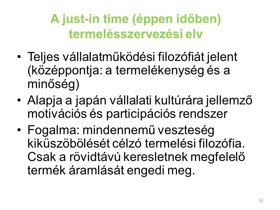 A just-in time (éppen időben) termelésszervezési elv