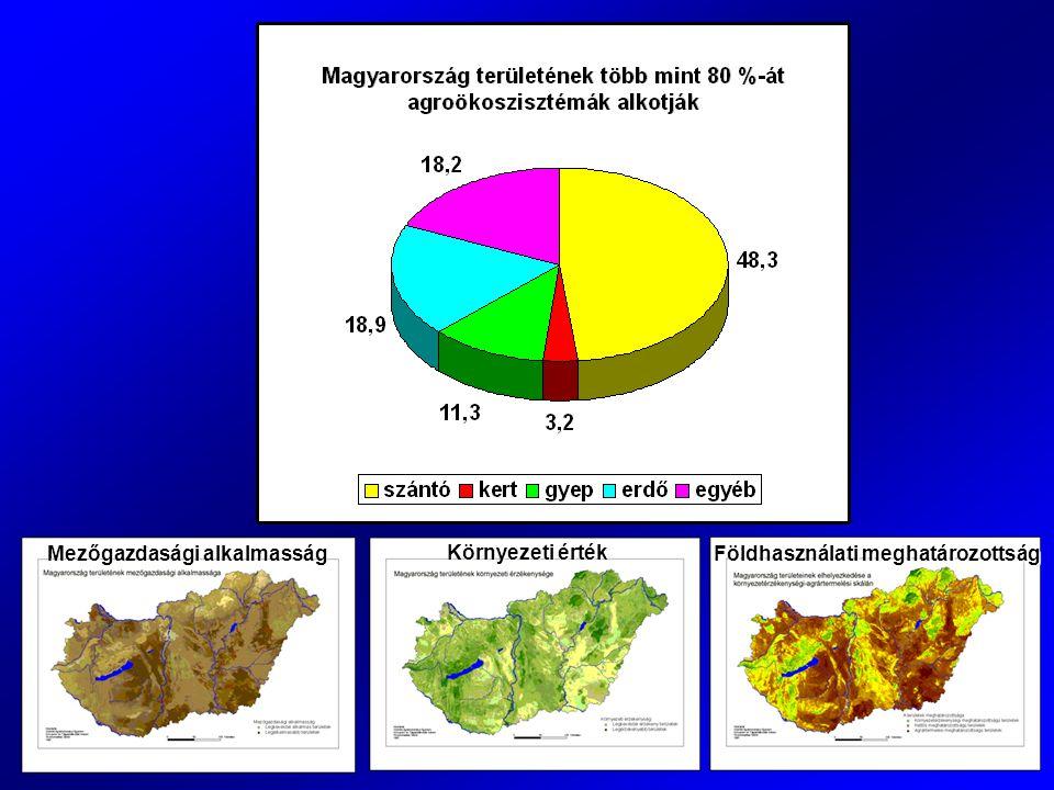 Mezőgazdasági alkalmasság Földhasználati meghatározottság