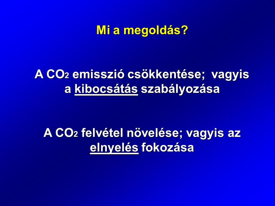 A CO2 emisszió csökkentése; vagyis a kibocsátás szabályozása