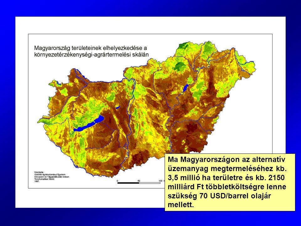 Ma Magyarországon az alternatív üzemanyag megtermeléséhez kb