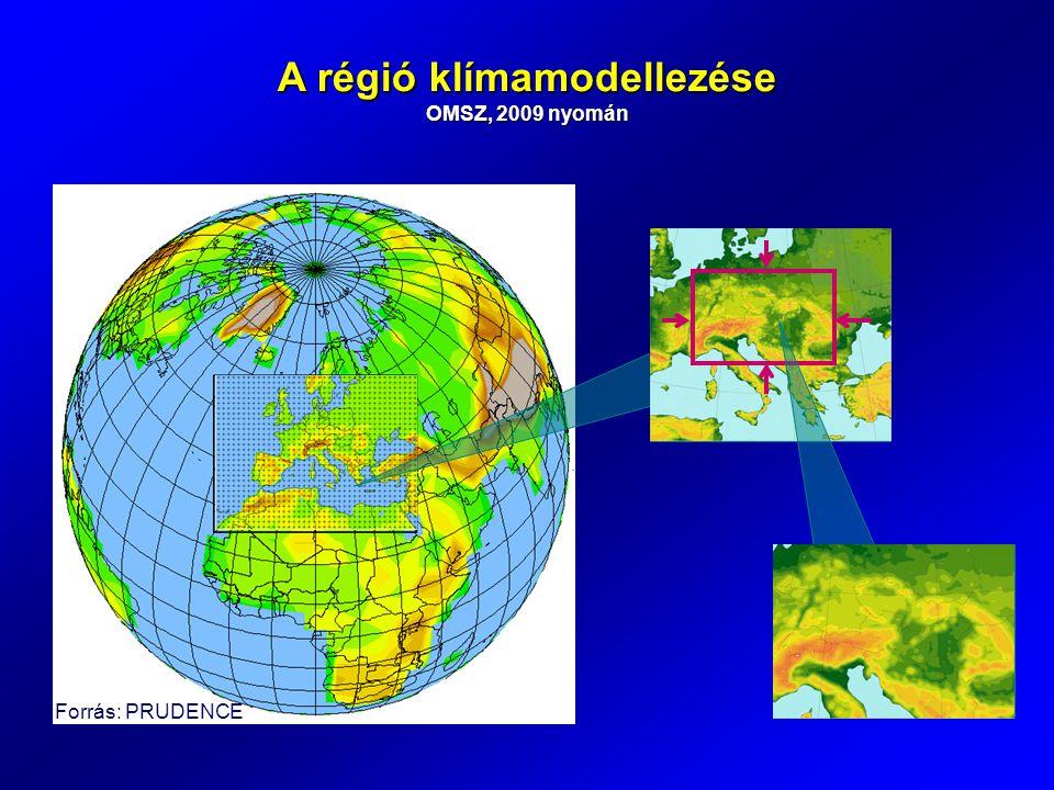 A régió klímamodellezése OMSZ, 2009 nyomán