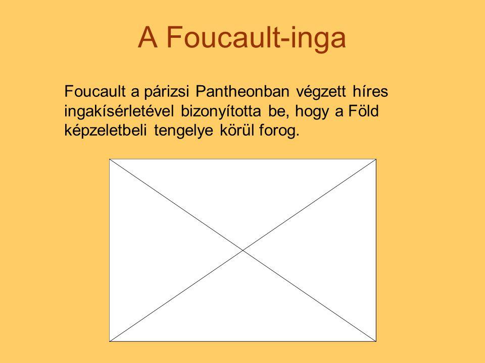 A Foucault-inga Foucault a párizsi Pantheonban végzett híres ingakísérletével bizonyította be, hogy a Föld képzeletbeli tengelye körül forog.