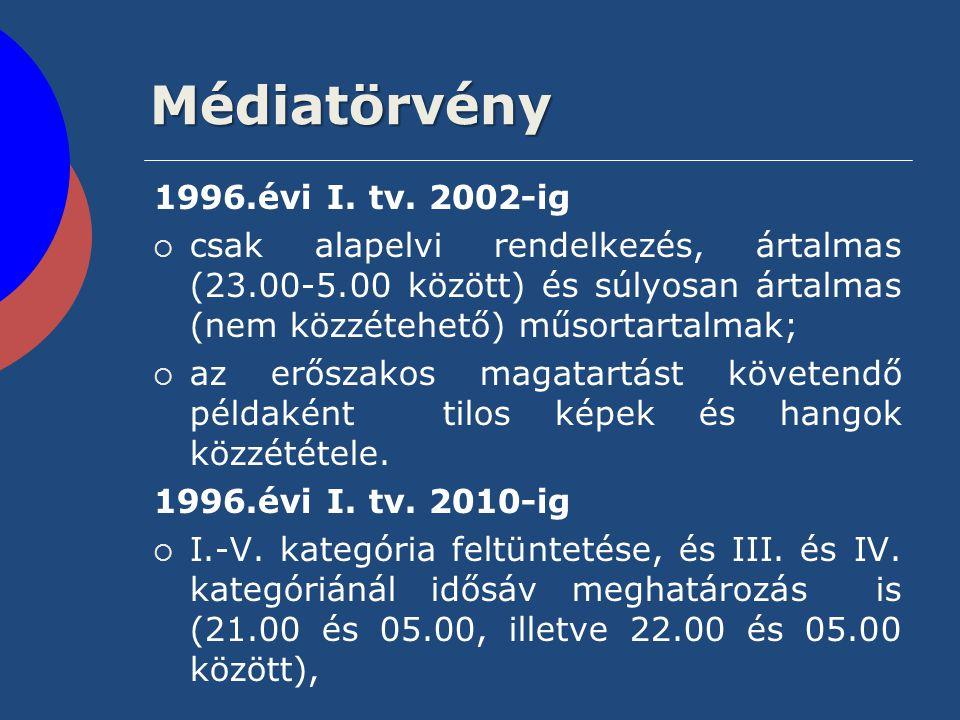 Médiatörvény 1996.évi I. tv. 2002-ig