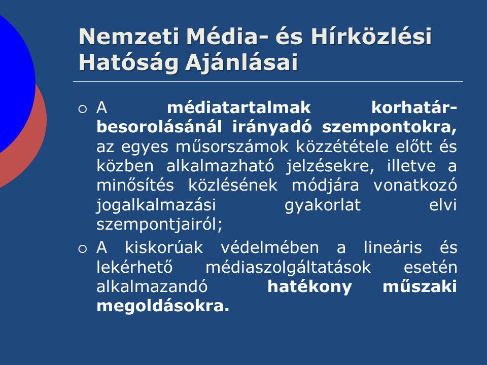 Nemzeti Média- és Hírközlési Hatóság Ajánlásai