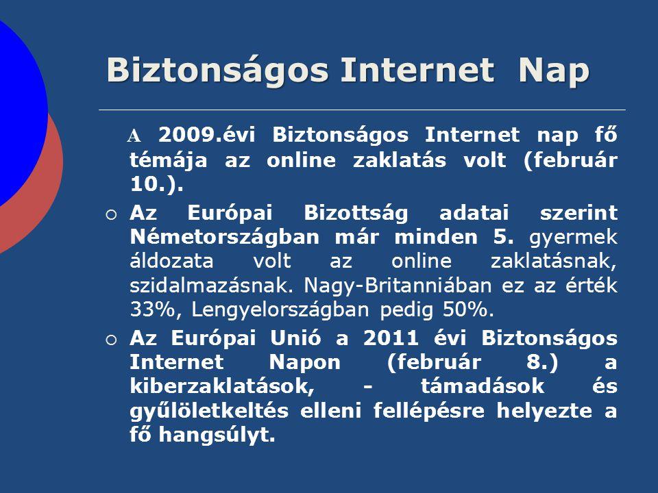 Biztonságos Internet Nap